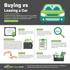 lease a car vs buy buying vs leasing a car which option is best