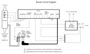 gas and temperature control for dummies homebrewtalk com beer how do temperature controllers work at Temperature Control Wiring Diagram