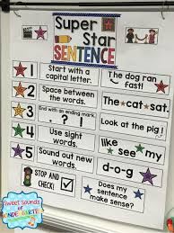 Capital Letter Anchor Chart Top Ten Writing Tips