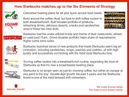 case study starbucks come back story lost focus only to regain  focus is essential to strategy