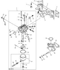 john deere 214 wiring diagram boulderrail org John Deere 214 Wiring Diagram gx345 wont start for alluring john deere 214 wiring wiring diagram john deere 212 wiring diagram