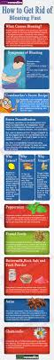 Best 25+ Natural remedies for heartburn ideas on Pinterest ...