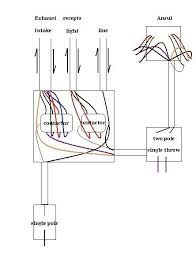 wiring diagram for square d shunt trip breaker images breaker ansul wiring diagrams home