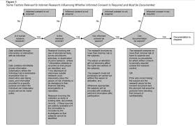 psychological research online opportunities and challenges figure1 psychological research online opportunities and challenges