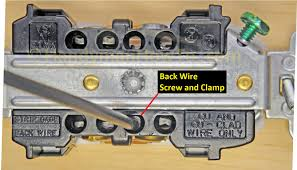 how to replace a worn out electrical outlet part  leviton 5252 heavy duty electrical outlet backwire