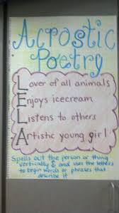 Acrostic Poetry Anchor Chart Teaching Poetry Poetry
