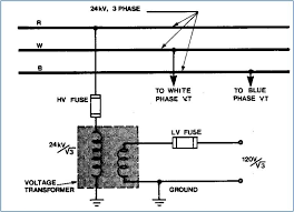wye delta connection wiring diagram images connection diagrams further medium voltage transformer diagram