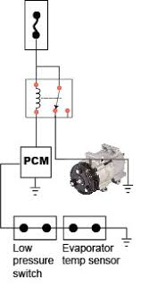 compressor clutch not engaging ricks auto repair advice compressor clutch wiring diagram