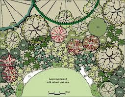 Small Picture 20 best Northwest Gardens images on Pinterest Garden ideas