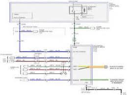 similiar ford f trailer wiring keywords 2011 ford f 150 trailer wiring 2011 wiring diagrams for car or