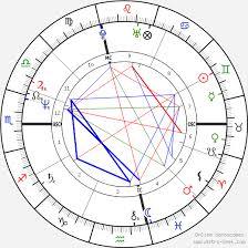 Prince Natal Chart Prince Birth Chart Horoscope Date Of Birth Astro