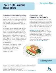 Meal Planning For Diabetes 1200 Diabetic Diet Meal Plan 1200 Diabetic Meal Plan