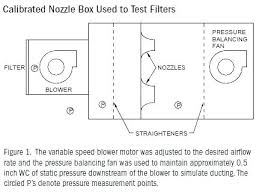 Blower Sizing Chart Return Grille Sizing Chart White Air Ac Grill Sizes N Vent