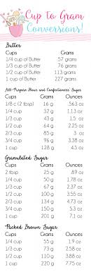 Ingredient Weight Chart Cups To Grams Conversion Chart How Many Grams In A Cup