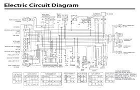 kandi atv 250cc wiring diagram wiring library image 7869 from post kandi 150cc go kart wiring diagram rh vuutuut com helix 150cc