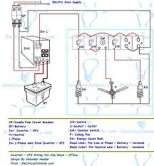 sony ps3 fan wiring diagram dolgular com how to connect ps3 to tv without hdmi at Ps3 Wiring Diagram
