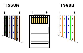cat5 wiring b cat5 image wiring diagram cat 5 wiring type b wiring diagram schematics baudetails info on cat5 wiring b