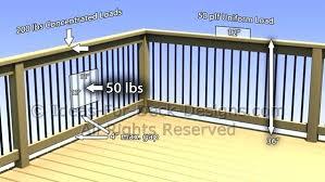 Deck rail spacing Height Deck Deigualaigualco Deck Handrail Height Deck Rail Spacing Horizontal Deck Railing Code