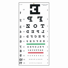 Jaeger Eye Chart Definition 2019