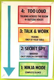 A Tour Of My Art Room Teaching Stuff Pinterest Classroom