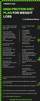 Protein Diet Chart For Weight Loss 72 Veritable Food Diet Chart For Fat Loss
