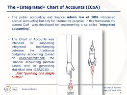 Chart Of Accounts Diagram The Role Of Charts Of Accounts Fabrizio Mocavini Italy