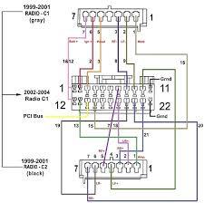 jeep cherokee stereo wiring diagram carlplant 2001 jeep grand cherokee wiring diagram at 2001 Jeep Cherokee Stereo Wiring