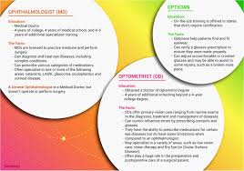 Best Of Upload Resume Indeed Hadoop Admin Resume Hadoop Admin Resume
