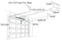 cost to install garage door average cost to install a door how much to install garage
