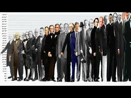 President Height Chart U S Presidents Height Comparison Shortest Vs Tallest Video With Music