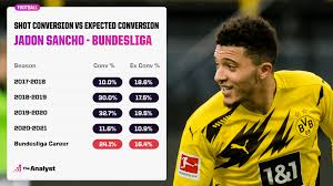 Jadon sancho signs for an equal game. At 21 Jadon Sancho Is Ready To Dominate European Football The Analyst