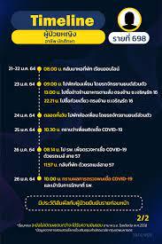 สำนักข่าวไทย - เปิด #ไทม์ไลน์ 16 ผู้ป่วย #โควิด19 กทม....