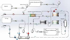 schematic flow diagram the wiring diagram kurzweil wiring diagram kurzweil wiring diagrams for car or schematic