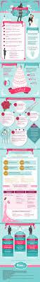 Best 25 Wedding Planner Organizer Ideas On Pinterest Diy