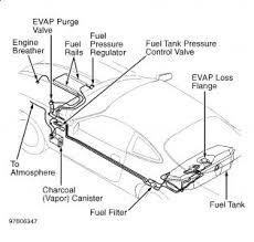 1997 jag xk8 fuel filter location mileage 33 000 4 0l v 8 car 1 reply