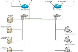 linksys wireless router diagram linksys official support dsl setup diagram cisco vpn network diagram wireless router setup