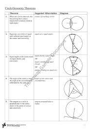 Circle Geometry | Year 11 HSC - Mathematics (Extension 1) | Thinkswap