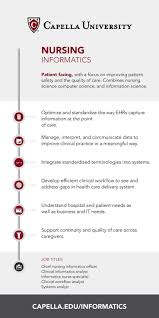 17 best ideas about nursing informatics jobs nursing informatics jobs have you considered a career informatics nursing