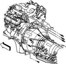 repair guides automatic transmission transmission removal 4l80e Wiring Harness Removal 4l80e & 4l85e 4l80e internal wiring harness removal