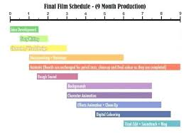 Film Production Calendar Template Film Production Schedule Template Free Download Production Schedule