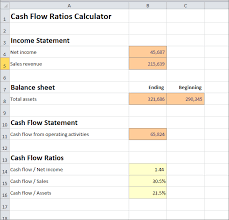 online cash flow calculator cash flow ratios calculator double entry bookkeeping