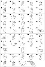 Sign Language Alphabets From Around The World