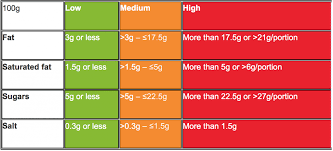 Blood Sugar Range Chart Uk Appendices Walsall Healthcare Nhs Trust