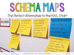 Kwl Chart Schema Maps An Alternative To The Kwl Chart Adventures