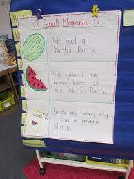 Small Moment Watermelon Anchor Chart Anchor Online Charts Collection