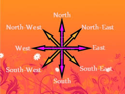 Image result for vastu pictures