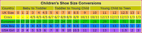 Infant Shoe Size Chart By Age Uk Shoe Size Conversion Chart For Kids Uk European Usa Boy