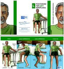 stroke patient education positioning for left hemiplegia or weakness