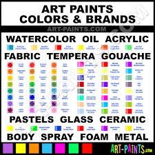 A Plus Paint Color Chart