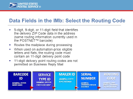 usps barcode format migrating to the intelligent mail barcode ppt download